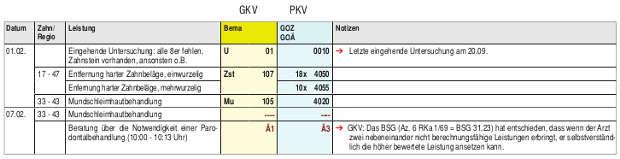 gkv-pkv